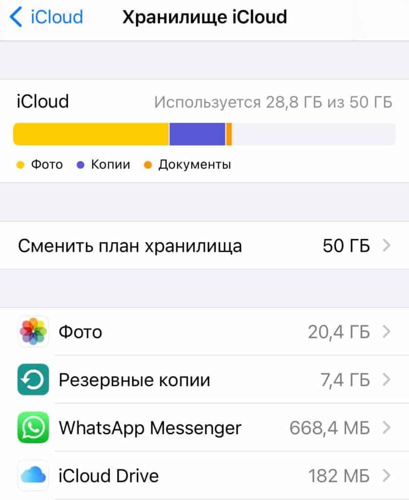 Создать резервную копию iphone